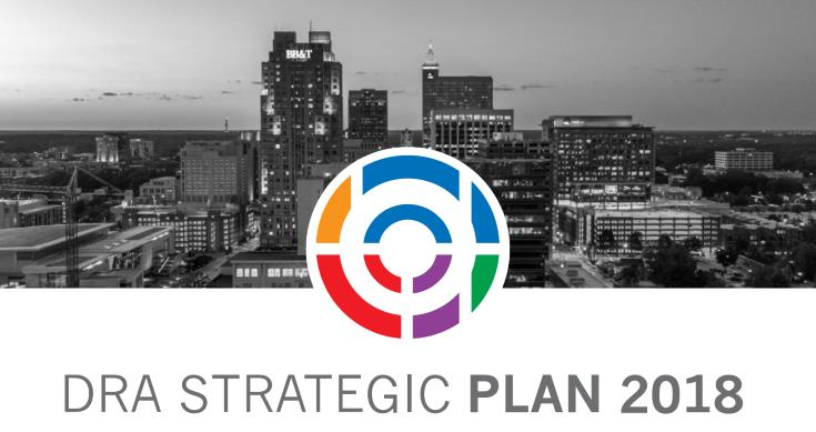 DRA Strategic Plan