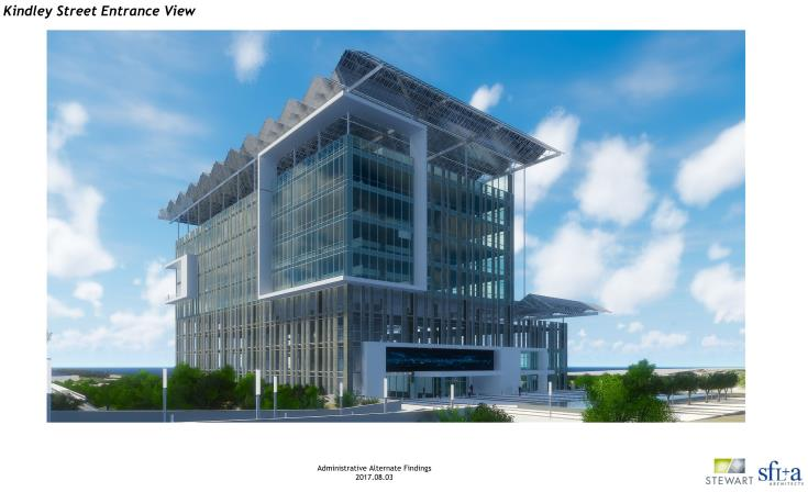 Rendering of City Gateway
