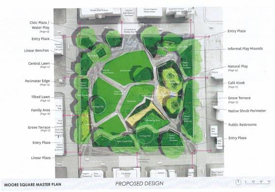 Proposed design for Moore Square, April 2015
