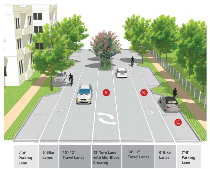 Rendering of a two-way Blount and Person Street