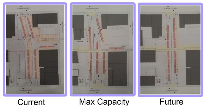 Possible future plans for the Moore Square Transit Station.