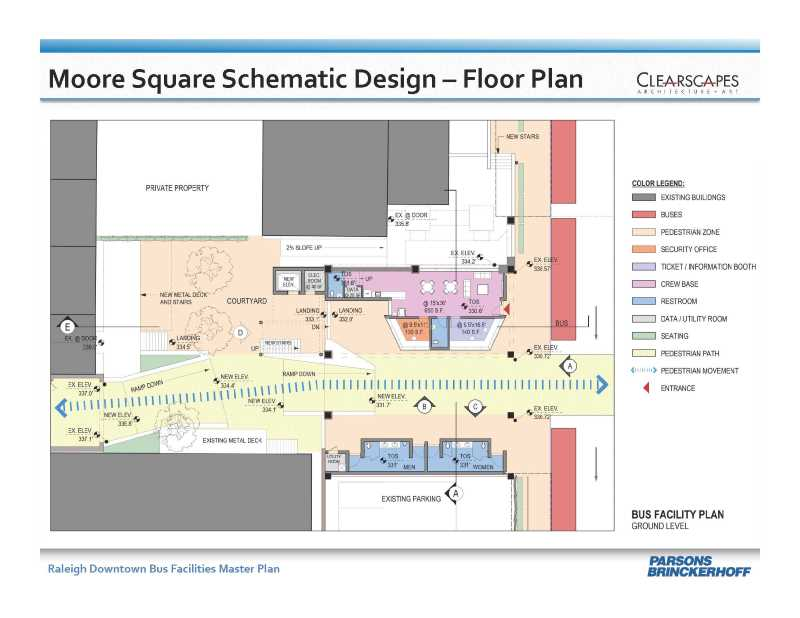 Plans for the future Moore Square Transit Station