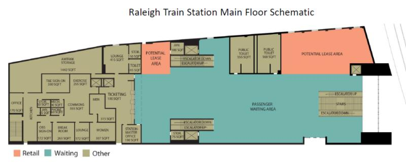 Raleigh Union Station Original Layout