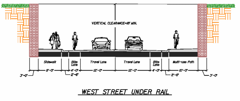 Road Under Rail Alternative - West Street Extension